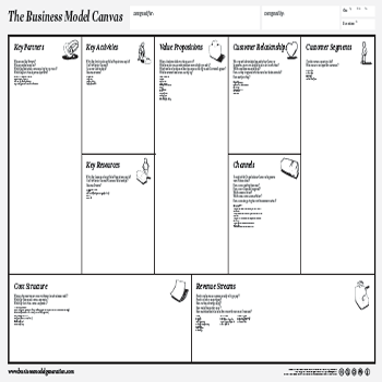 Create a new business model canvas canvanizer more about the business model canvas flashek