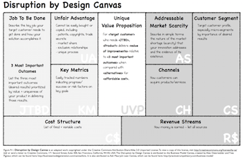 Disruption by Design Canvas