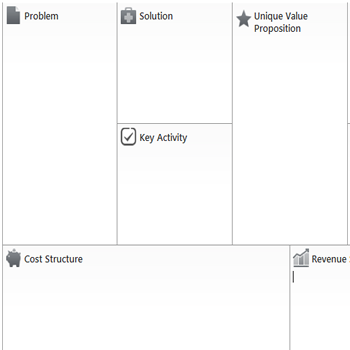 Create a new lean canvas canvanizer for Lean canvas template pdf