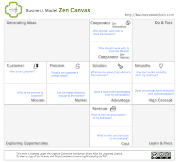 Business Model Zen Canvas