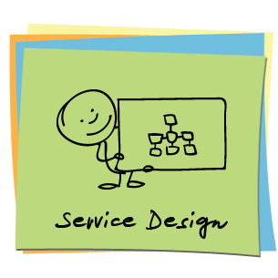 Service Design Canvas Templates
