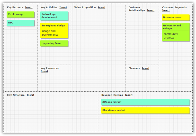 Business Model Canvas Tutorial - Canvanizer