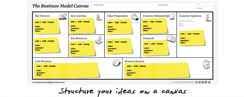 Canvanizer create your own canvas accmission