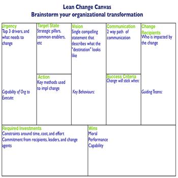 Create a new Lean Change Canvas